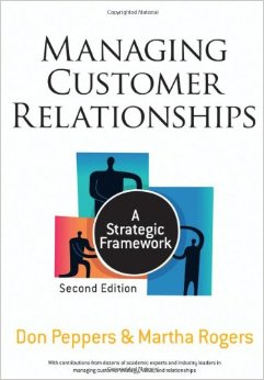 MANAGING CUSTOMERS RELATIONSHIPS