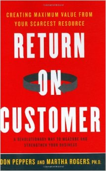 RETURN ON CUSTOMERS