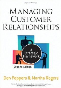 MANAGING CUSTOMERS RELATIONSHIPS