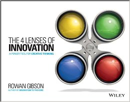THE 4 LENSES OF INNOVATION